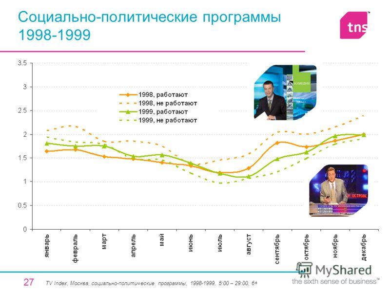 27 Социально-политические программы 1998-1999 TV Index, Москва, социально-политические программы, 1998-1999, 5:00 – 29:00, 6+