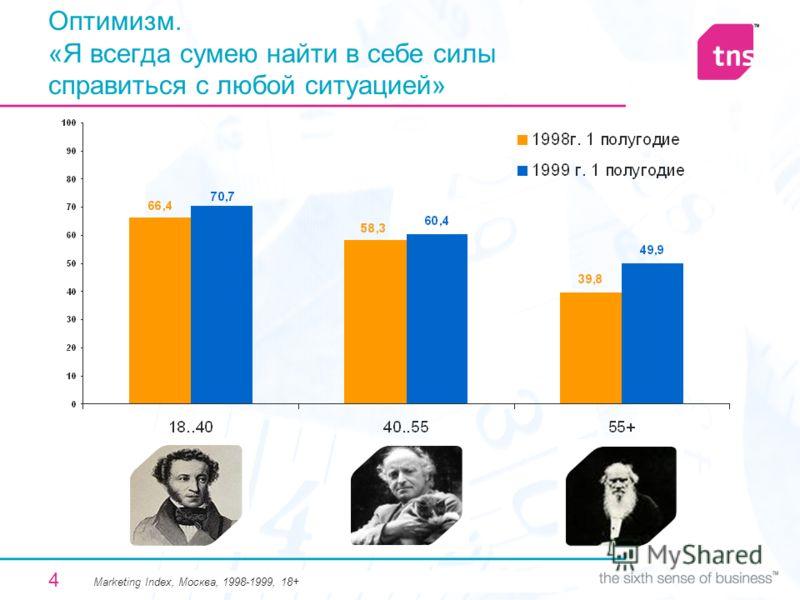 4 Оптимизм. «Я всегда сумею найти в себе силы справиться с любой ситуацией» Мarketing Index, Москва, 1998-1999, 18+