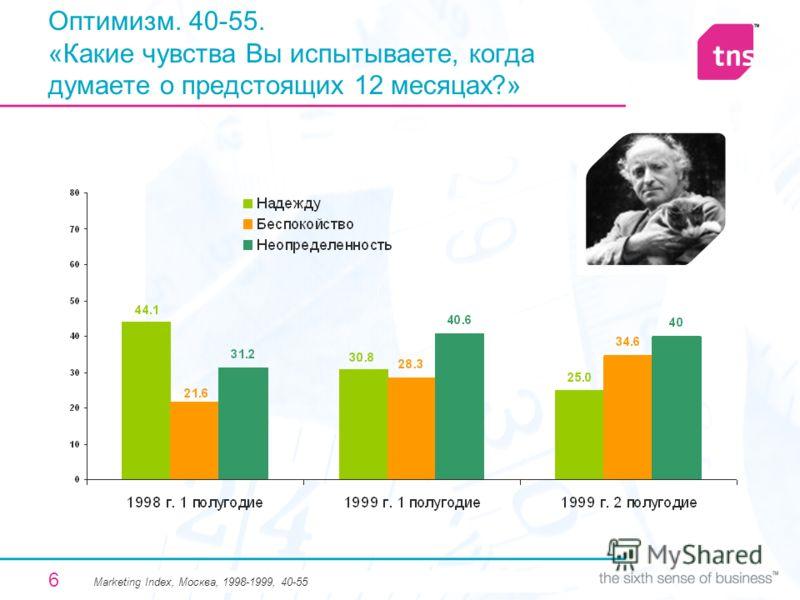 6 Оптимизм. 40-55. «Какие чувства Вы испытываете, когда думаете о предстоящих 12 месяцах?» Мarketing Index, Москва, 1998-1999, 40-55