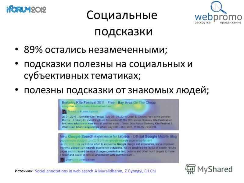 Социальные подсказки 89% остались незамеченными; подсказки полезны на социальных и субъективных тематиках; полезны подсказки от знакомых людей; Источник: Social annotations in web search A Muralidharan, Z Gyongyi, EH ChiSocial annotations in web sear