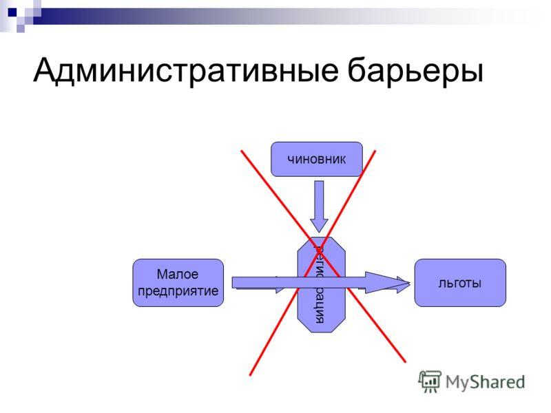 Административные барьеры Малое предприятие льготы регистрация чиновник