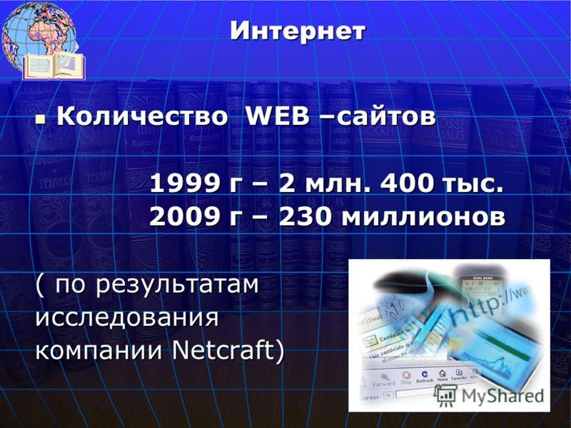 Количество WEB –сайтов Количество WEB –сайтов 1999 г – 2 млн. 400 тыс. 1999 г – 2 млн. 400 тыс. 2009 г – 230 миллионов 2009 г – 230 миллионов ( по результатам исследования компании Netcraft) компании Netcraft) Интернет