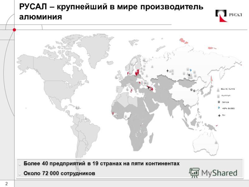 2 Cathode HEPs (BoGES) Foil Bauxite, Alumina Aluminium Более 40 предприятий в 19 странах на пяти континентах Около 72 000 сотрудников Более 40 предприятий в 19 странах на пяти континентах Около 72 000 сотрудников РУСАЛ – крупнейший в мире производите