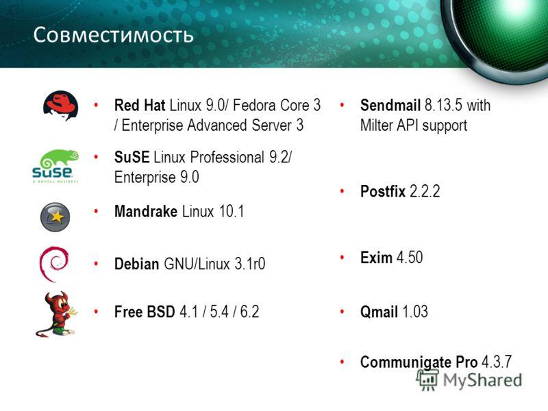 Red Hat Linux 9.0/ Fedora Core 3 / Enterprise Advanced Server 3 SuSE Linux Professional 9.2/ Enterprise 9.0 Mandrake Linux 10.1 Debian GNU/Linux 3.1r0 Free BSD 4.1 / 5.4 / 6.2 Sendmail 8.13.5 with Milter API support Postfix 2.2.2 Exim 4.50 Qmail 1.03