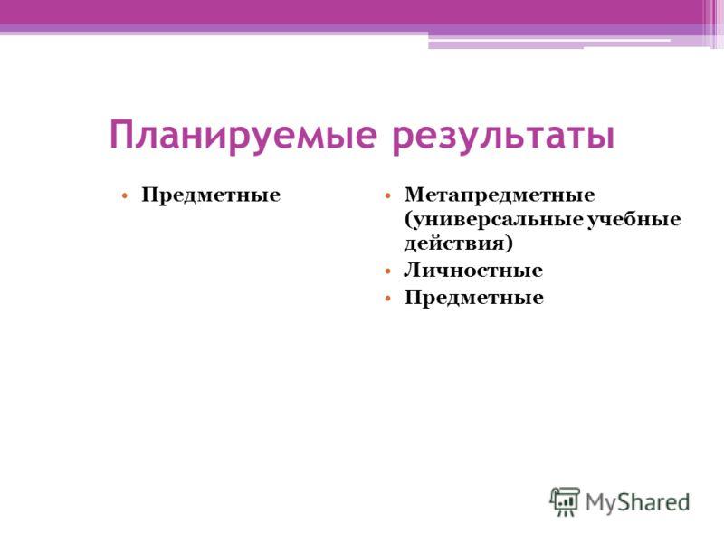 Планируемые результаты ПредметныеМетапредметные (универсальные учебные действия) Личностные Предметные