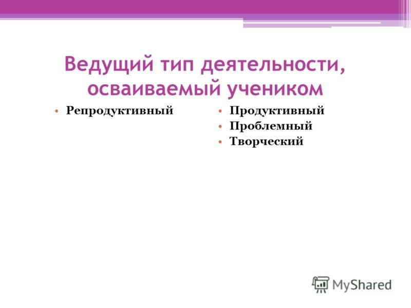 Ведущий тип деятельности, осваиваемый учеником РепродуктивныйПродуктивный Проблемный Творческий
