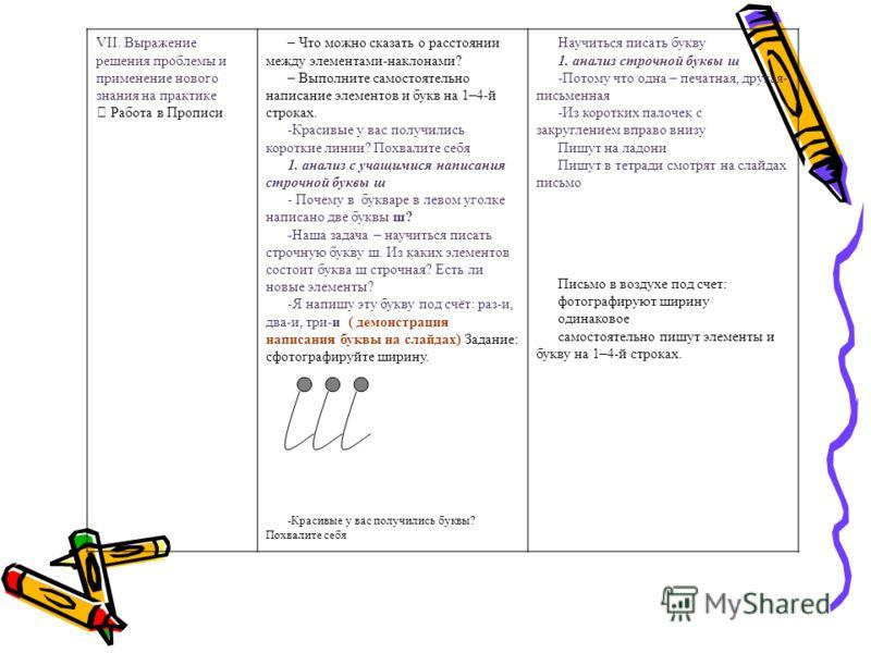 VII. Выражение решения проблемы и применение нового знания на практике Работа в Прописи – Что можно сказать о расстоянии между элементами-наклонами? – Выполните самостоятельно написание элементов и букв на 1–4-й строках. -Красивые у вас получились ко