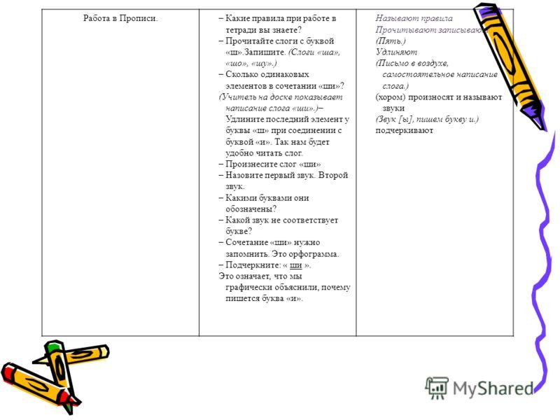 Работа в Прописи.– Какие правила при работе в тетради вы знаете? – Прочитайте слоги с буквой «ш».Запишите. (Слоги «ша», «шо», «шу».) – Сколько одинаковых элементов в сочетании «ши»? (Учитель на доске показывает написание слога «ши».)– Удлините послед