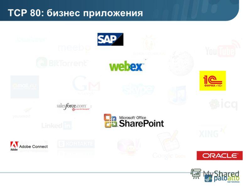 TCP 80: бизнес приложения