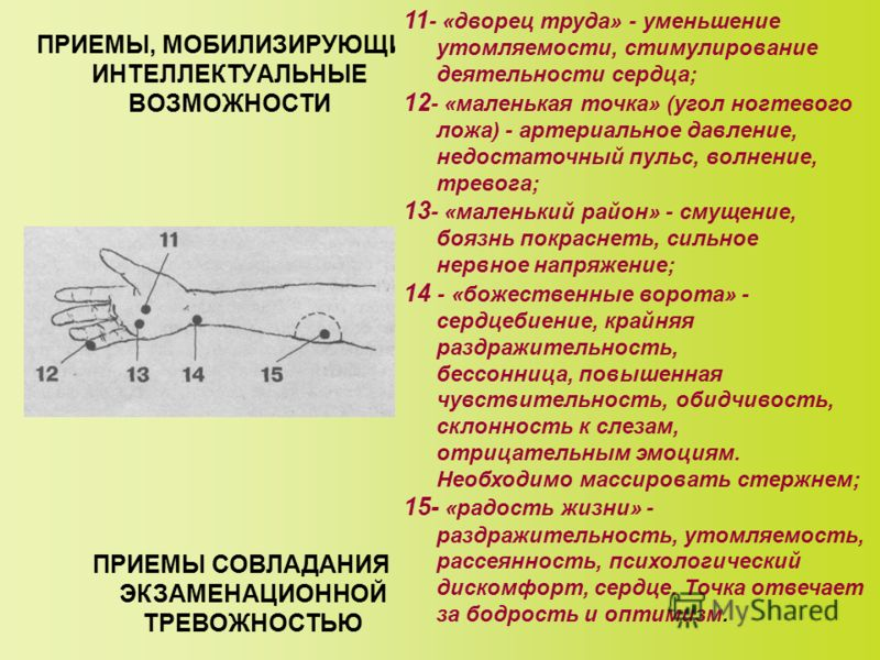 ПРИЕМЫ, МОБИЛИЗИРУЮЩИЕ ИНТЕЛЛЕКТУАЛЬНЫЕ ВОЗМОЖНОСТИ ПРИЕМЫ СОВЛАДАНИЯ С ЭКЗАМЕНАЦИОННОЙ ТРЕВОЖНОСТЬЮ 11 - «дворец труда» - уменьшение утомляемости, стимулирование деятельности сердца; 12 - «маленькая точка» (угол ногтевого ложа) - артериальное давлен