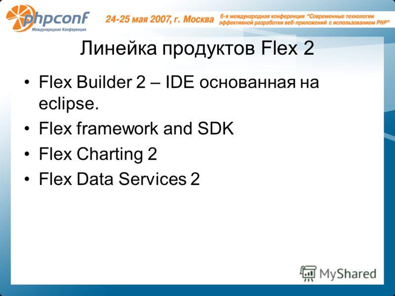 Линейка продуктов Flex 2 Flex Builder 2 – IDE основанная на eclipse. Flex framework and SDK Flex Charting 2 Flex Data Services 2