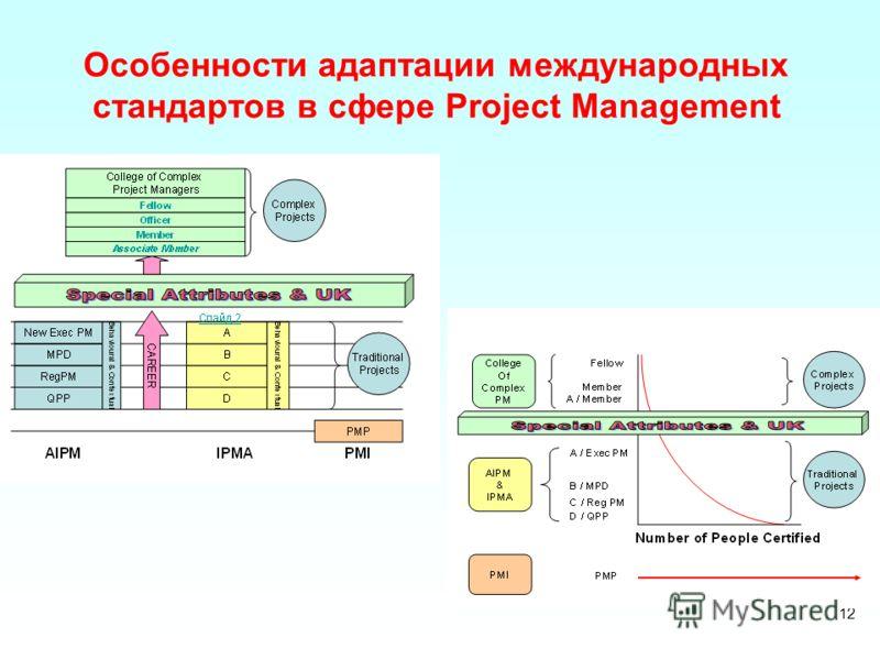 12 Особенности адаптации международных стандартов в сфере Project Management