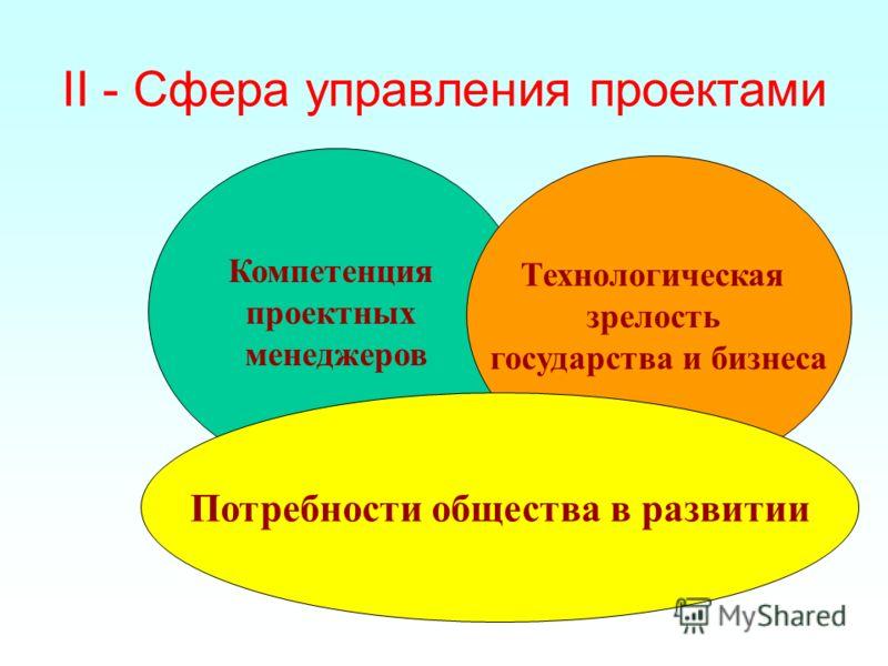 II - Сфера управления проектами Компетенция проектных менеджеров Технологическая зрелость государства и бизнеса Потребности общества в развитии