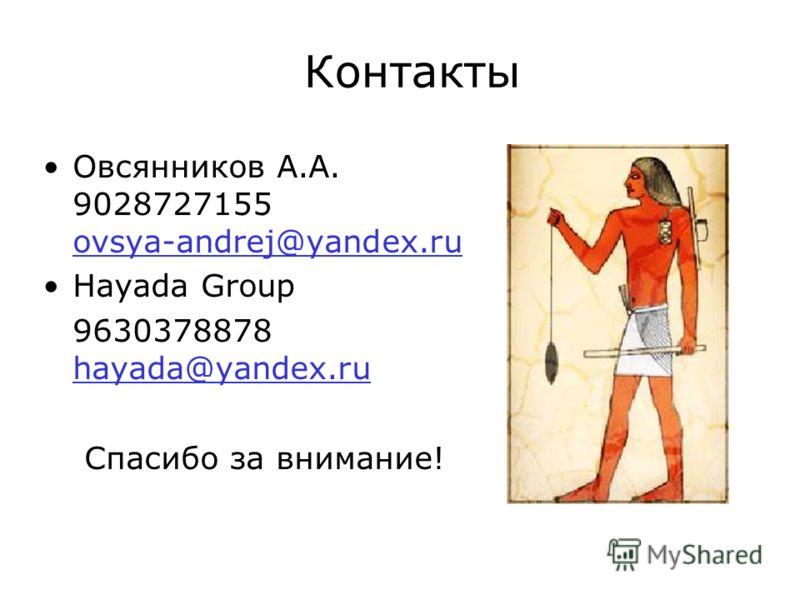 Контакты Овсянников А.А. 9028727155 ovsya-andrej@yandex.ru Hayada Group 9630378878 hayada@yandex.ru Спасибо за внимание!