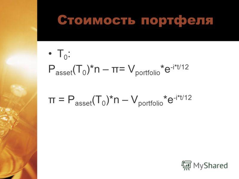 Стоимость портфеля Т 0 : P asset (T 0 )*n – π= V portfolio *e -i*t/12 π = P asset (T 0 )*n – V portfolio *e -i*t/12