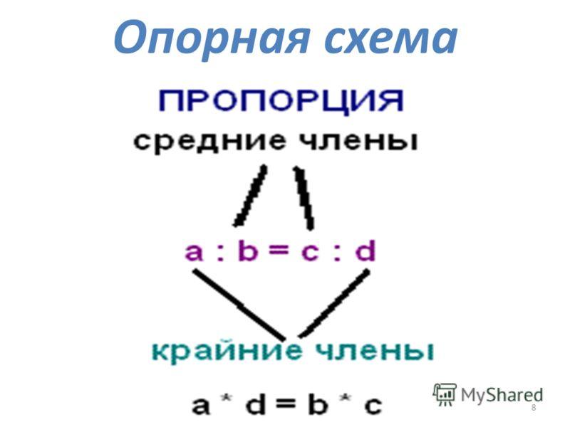 8 Опорная схема