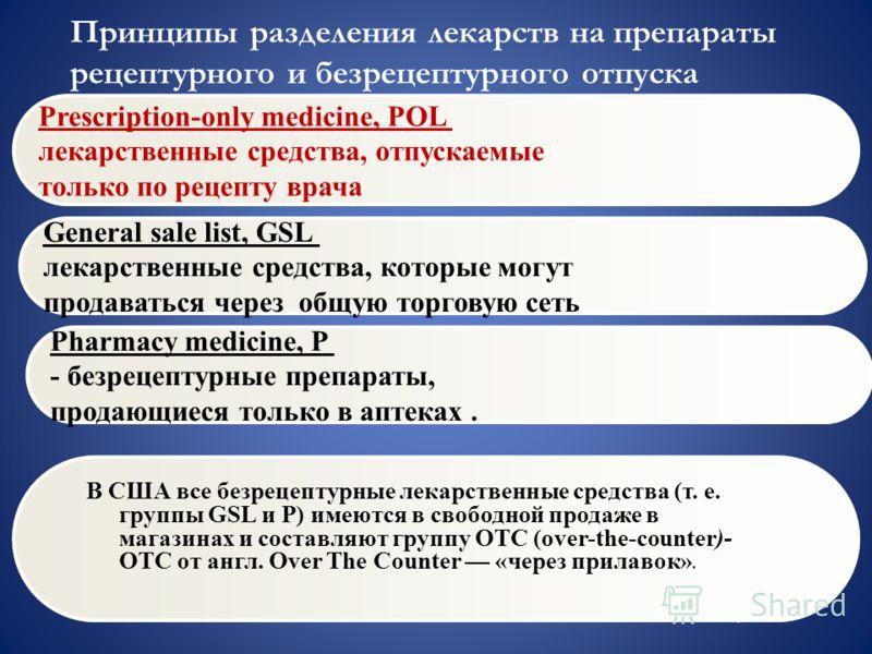 Рrescription-only medicine, POL лекарственные средства, отпускаемые только по рецепту врача Принципы разделения лекарств на препараты рецептурного и безрецептурного отпуска General sale list, GSL лекарственные средства, которые могут продаваться чере