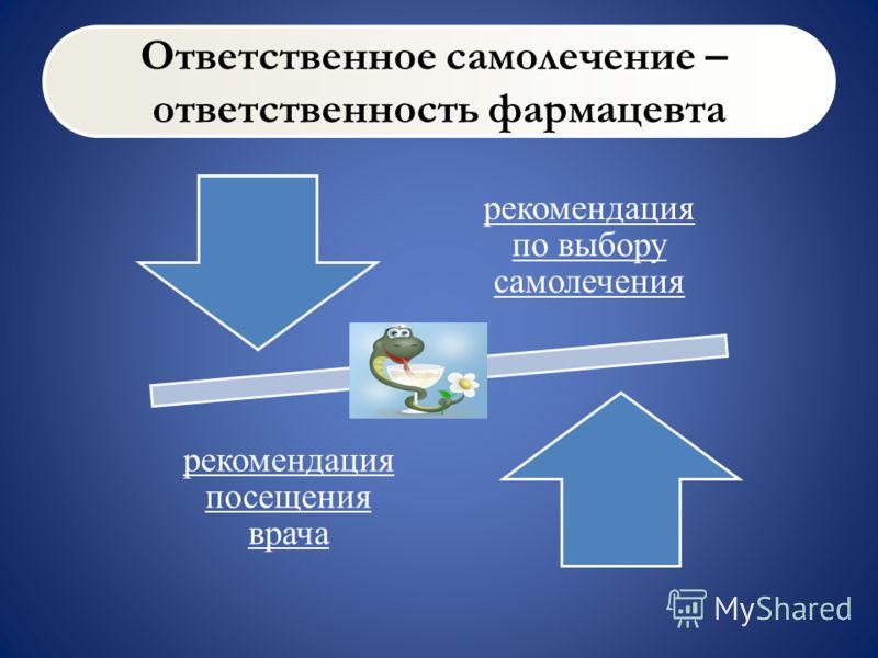рекомендация по выбору самолечения рекомендация посещения врача Ответственное самолечение – ответственность фармацевта