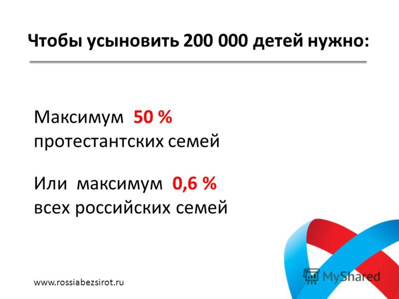 Чтобы усыновить 200 000 детей нужно: Максимум 50 % протестантских семей Или максимум 0,6 % всех российских семей www.rossiabezsirot.ru