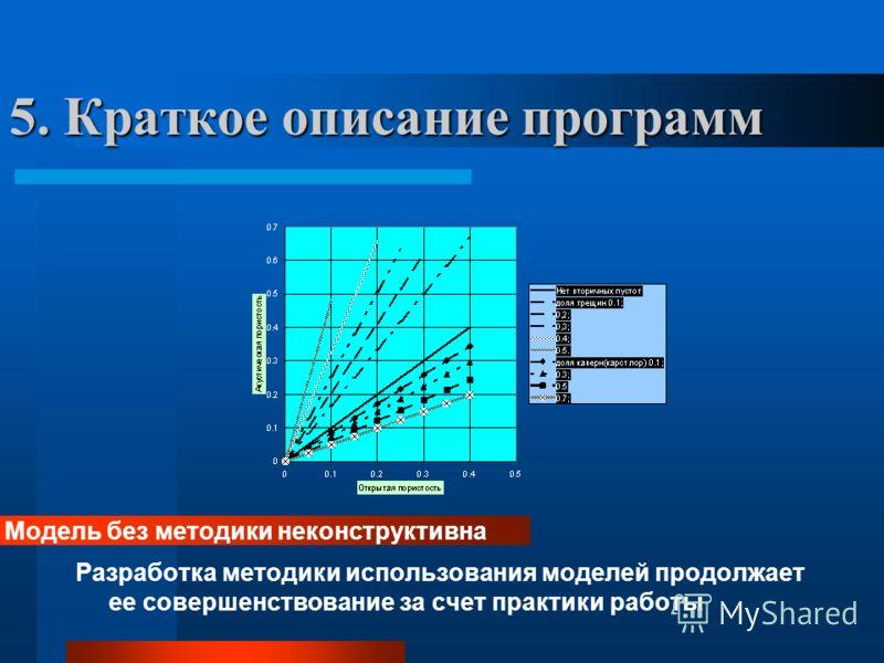 5. Краткое описание программ Разработка методики использования моделей продолжает ее совершенствование за счет практики работы Модель без методики неконструктивна