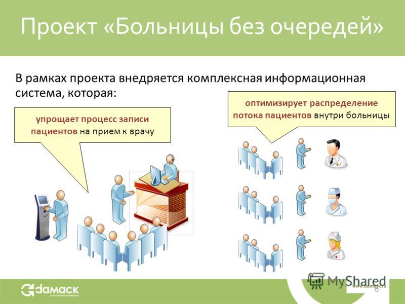 Лучшая пластическая клиника москвы отзывы