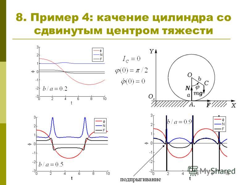 8. Пример 4: качение цилиндра со сдвинутым центром тяжести подпрыгивание
