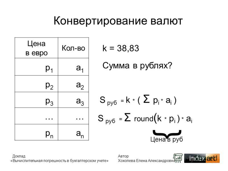 Доклад «Вычислительная погрешность в бухгалтерском учете» Автор Хохолева Елена Александровна Цена в евро Кол-во p1p1 a1a1 p2p2 a2a2 p3p3 a3a3 …… pnpn anan Конвертирование валют k = 38,83 Сумма в рублях? S руб = k * ( Σ p i * a i ) S руб = Σ round ( k