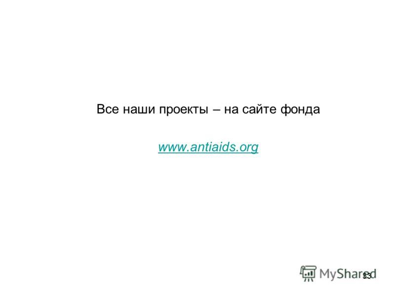 33 Все наши проекты – на сайте фонда www.antiaids.org