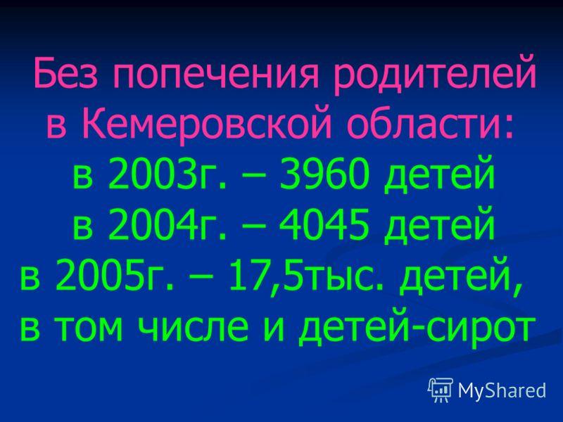 Без попечения родителей в Кемеровской области: в 2003г. – 3960 детей в 2004г. – 4045 детей в 2005г. – 17,5тыс. детей, в том числе и детей-сирот