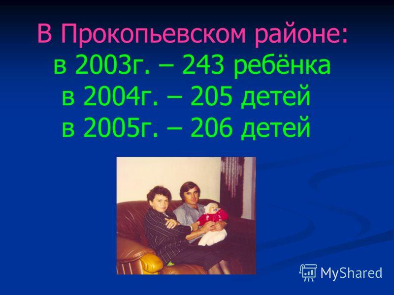 В Прокопьевском районе: в 2003г. – 243 ребёнка в 2004г. – 205 детей в 2005г. – 206 детей