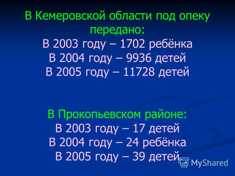 В Кемеровской области под опеку передано: В 2003 году – 1702 ребёнка В 2004 году – 9936 детей В 2005 году – 11728 детей В Прокопьевском районе: В 2003 году – 17 детей В 2004 году – 24 ребёнка В 2005 году – 39 детей