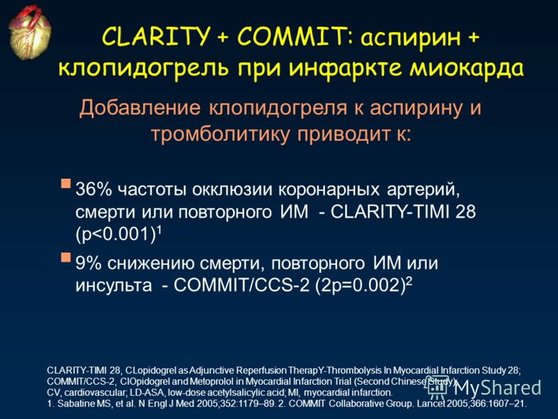 CLARITY + COMMIT: аспирин + клопидогрель при инфаркте миокарда CLARITY-TIMI 28, CLopidogrel as Adjunctive Reperfusion TherapY-Thrombolysis In Myocardial Infarction Study 28; COMMIT/CCS-2, ClOpidogrel and Metoprolol in Myocardial Infarction Trial (Sec