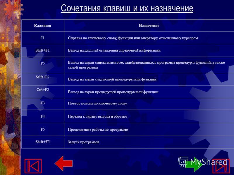 Сочетания клавиш и их назначение КлавишиНазначение F1F1 Справка по ключевому слову, функции или оператору, отмеченному курсором Shift+F1Вывод на дисплей оглавления справочной информации F2 Вывод на экран списка имен всех задействованных в программе п