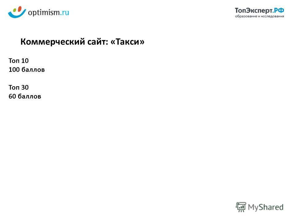 Топ 10 100 баллов Топ 30 60 баллов Коммерческий сайт: «Такси»