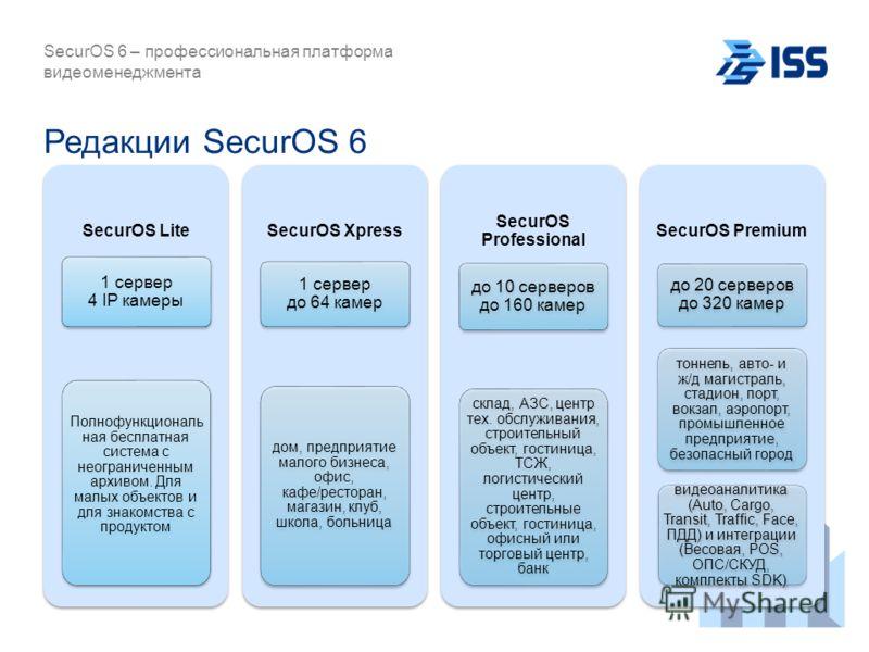 SecurOS 6 – профессиональная платформа видеоменеджмента SecurOS Lite 1 сервер 4 IP камеры Полнофункциональ ная бесплатная система с неограниченным архивом. Для малых объектов и для знакомства с продуктом SecurOS Xpress 1 сервер до 64 камер дом, предп
