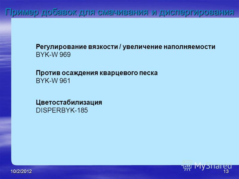 8/21/201213 Регулирование вязкости / увеличение наполняемости BYK-W 969 Против осаждения кварцевого песка BYK-W 961 Цветостабилизация DISPERBYK-185 Пример добавок для смачивания и диспергирования