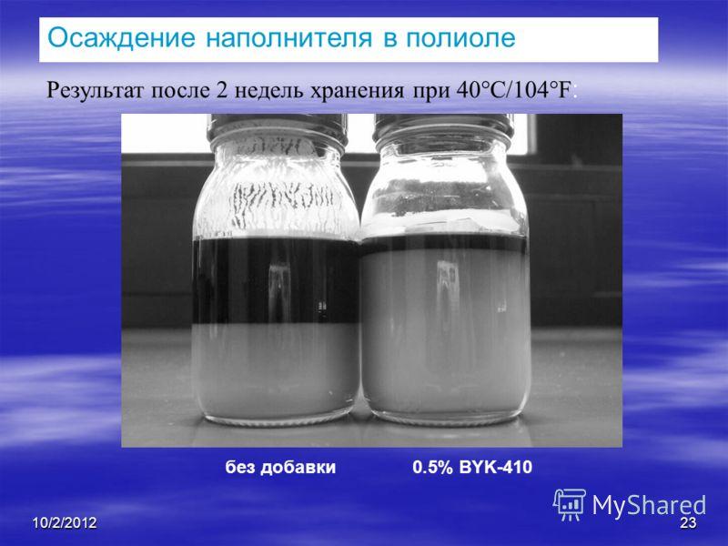 8/21/201223 Результат после 2 недель хранения при 40°C/104°F : Осаждение наполнителя в полиоле без добавки 0.5% BYK-410