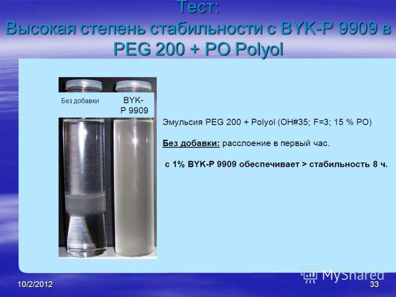 8/21/201233 Тест: Высокая степень стабильности с BYK-P 9909 в PEG 200 + PO Polyol Эмульсия PEG 200 + Polyol (OH#35; F=3; 15 % PO) Без добавки: расслоение в первый час. с 1% BYK-P 9909 обеспечивает > стабильность 8 ч. Без добавки BYK- P 9909