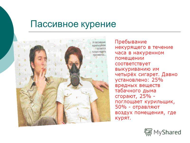 Пассивное курение Пребывание некурящего в течение часа в накуренном помещении соответствует выкуриванию им четырёх сигарет. Давно установлено: 25% вредных веществ табачного дыма сгорают, 25% - поглощает курильщик, 50% - отравляют воздух помещения, гд