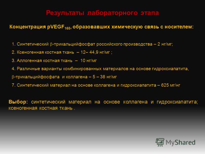 Результаты лабораторного этапа Концентрация рVEGF 165, образовавших химическую связь с носителем: 1. Синтетический -трикальцийфосфат российского производства – 2 нг/мг; 2. Ксеногенная костная ткань – 12– 44,9 нг/мг ; 3. Аллогенная костная ткань – 10