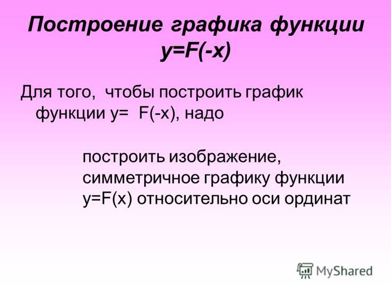 Построение графика функции y=F(-x) Для того, чтобы построить график функции y= F(-x), надо построить изображение, симметричное графику функции y=F(x) относительно оси ординат