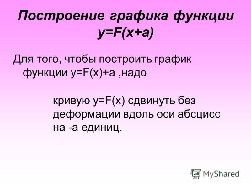 Построение графика функции y=F(x+a) Для того, чтобы построить график функции y=F(x)+a,надо кривую y=F(x) сдвинуть без деформации вдоль оси абсцисс на -а единиц.