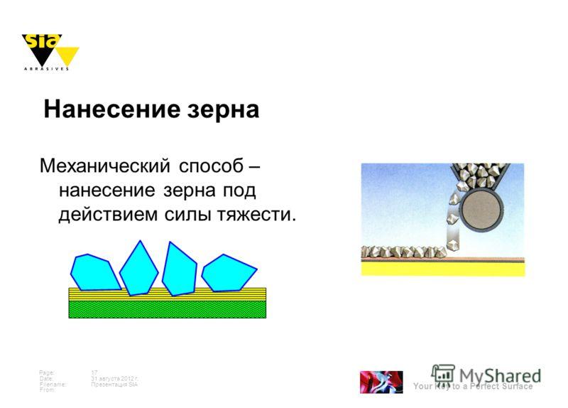 Your Key to a Perfect Surface Page: Date: Filename: From: 31 августа 2012 г. 17 Презентация SIA Механический способ – нанесение зерна под действием силы тяжести. Нанесение зерна