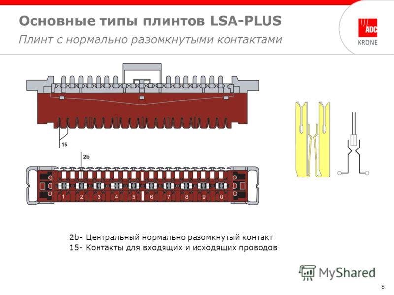 8 Основные типы плинтов LSA-PLUS Плинт с нормально разомкнутыми контактами 2b-Центральный нормально разомкнутый контакт 15-Контакты для входящих и исходящих проводов