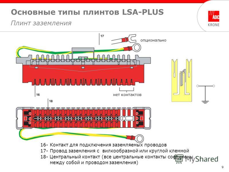 9 Основные типы плинтов LSA-PLUS 16-Контакт для подключения заземляемых проводов 17-Провод заземления с вилкообразной или круглой клеммой 18- Центральный контакт (все центральные контакты соединены между собой и проводом заземления) Плинт заземления