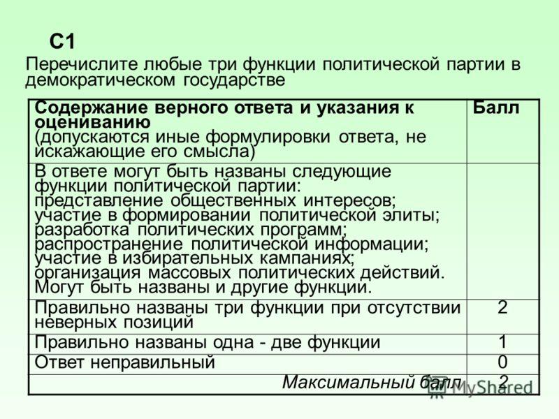 Перечислите любые три функции политической партии в демократическом государстве С1 Содержание верного ответа и указания к оцениванию (допускаются иные формулировки ответа, не искажающие его смысла) Балл В ответе могут быть названы следующие функции п