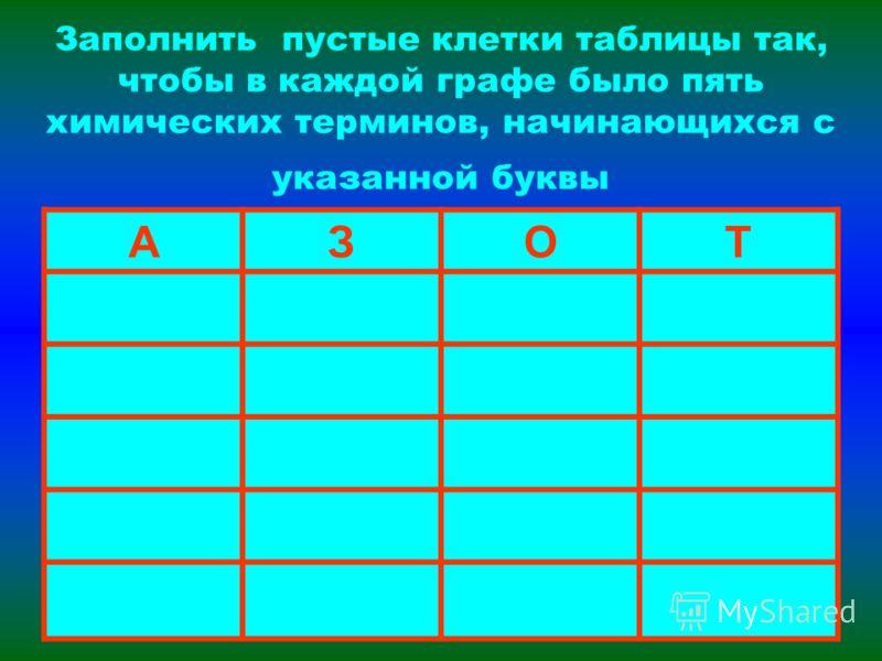 Заполнить пустые клетки таблицы так, чтобы в каждой графе было пять химических терминов, начинающихся с указанной буквы АЗОТ