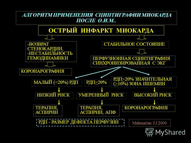 ОСТРЫЙ ИНФАРКТ МИОКАРДА СТАБИЛЬНОЕ СОСТОЯНИЕ-ВОЗВРАТ СТЕНОКАРДИИ, -НЕСТАБИЛЬНОСТЬ ГЕМОДИНАМИКИ ТЕРАПИЯ, АСПИРИН ПЕРФУЗИОННАЯ СЦИНТИГРАФИЯ СИНХРОНИЗИРОВАННАЯ С ЭКГ МАЛЫЙ (20% РДП>20% ЗНАЧИТЕЛЬНАЯ (>10%) ЗОНА ИШЕМИИ НИЗКИЙ РИСКВЫСОКИЙ РИСКУМЕРЕННЫЙ РИС