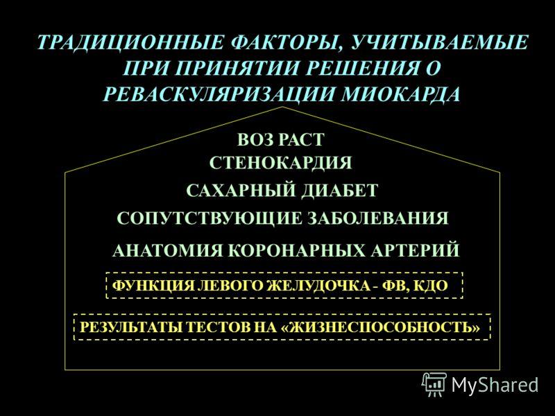 ТРАДИЦИОННЫЕ ФАКТОРЫ, УЧИТЫВАЕМЫЕ ПРИ ПРИНЯТИИ РЕШЕНИЯ О РЕВАСКУЛЯРИЗАЦИИ МИОКАРДА ВОЗ РАСТ СТЕНОКАРДИЯ САХАРНЫЙ ДИАБЕТ АНАТОМИЯ КОРОНАРНЫХ АРТЕРИЙ ФУНКЦИЯ ЛЕВОГО ЖЕЛУДОЧКА - ФВ, КДО РЕЗУЛЬТАТЫ ТЕСТОВ НА «ЖИЗНЕСПОСОБНОСТЬ» СОПУТСТВУЮЩИЕ ЗАБОЛЕВАНИЯ