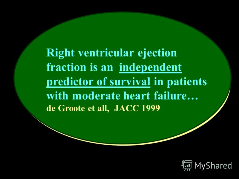 Right ventricular ejection fraction is an independent predictor of survival in patients with moderate heart failure… de Groote et all, JACC 1999